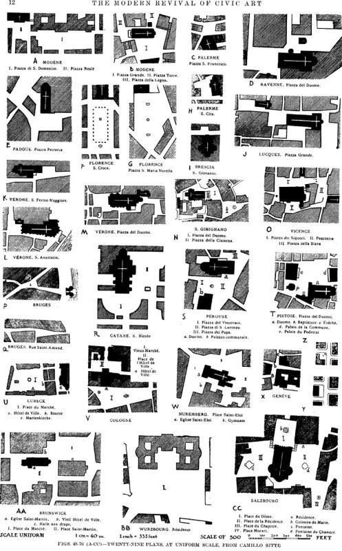 camillo-sitte-study-of-medieval-plazas